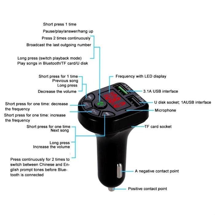 Трансмиттер с Bluetooth функции фото
